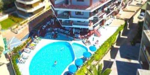 Забронировать Hotel Soleado